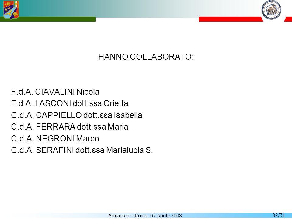 HANNO COLLABORATO:F.d.A. CIAVALINI Nicola. F.d.A. LASCONI dott.ssa Orietta. C.d.A. CAPPIELLO dott.ssa Isabella.