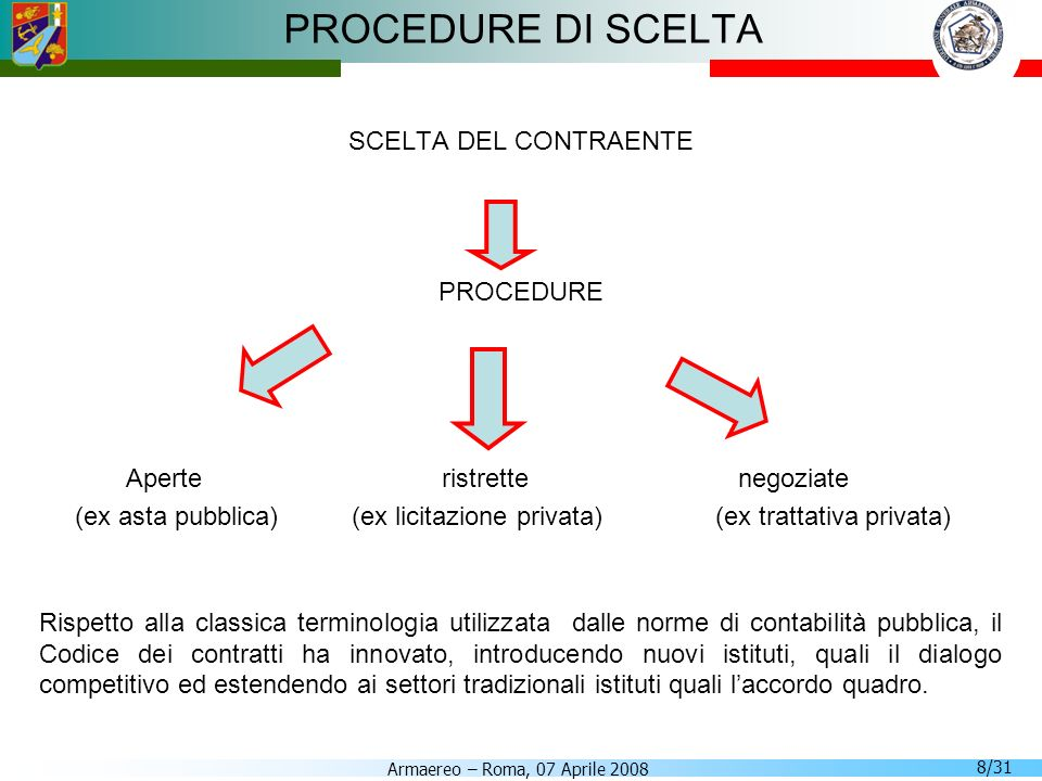 PROCEDURE DI SCELTA SCELTA DEL CONTRAENTE PROCEDURE
