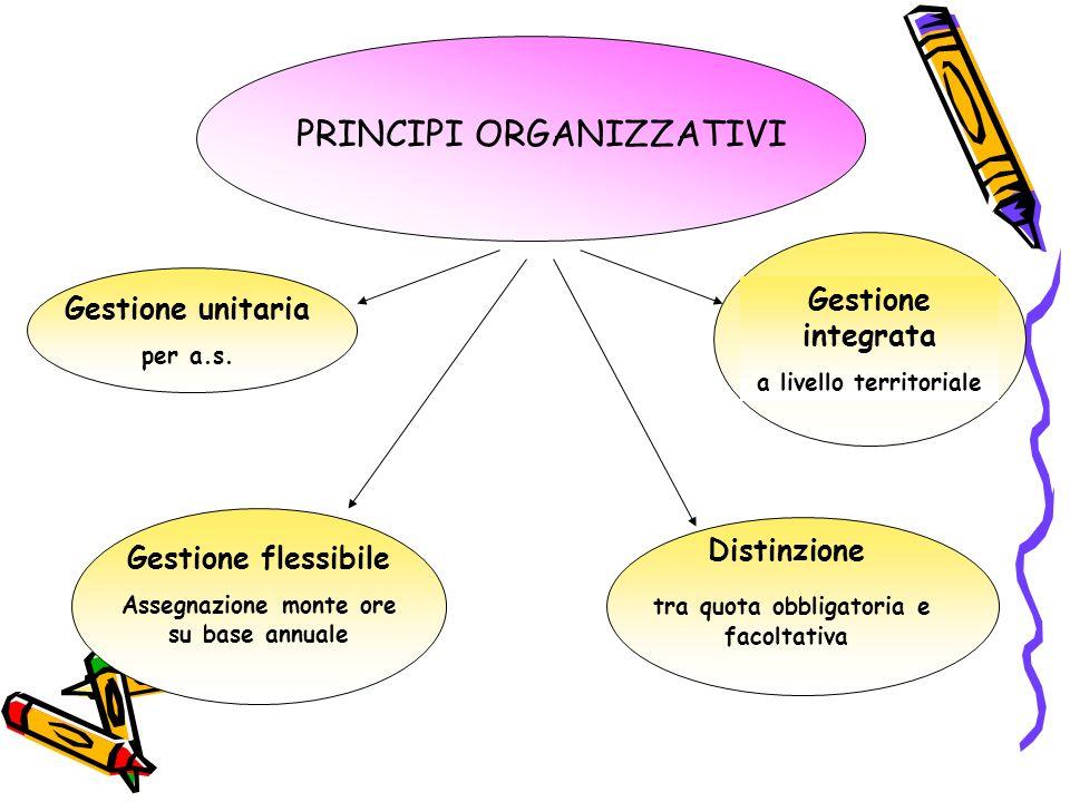 PRINCIPI ORGANIZZATIVI