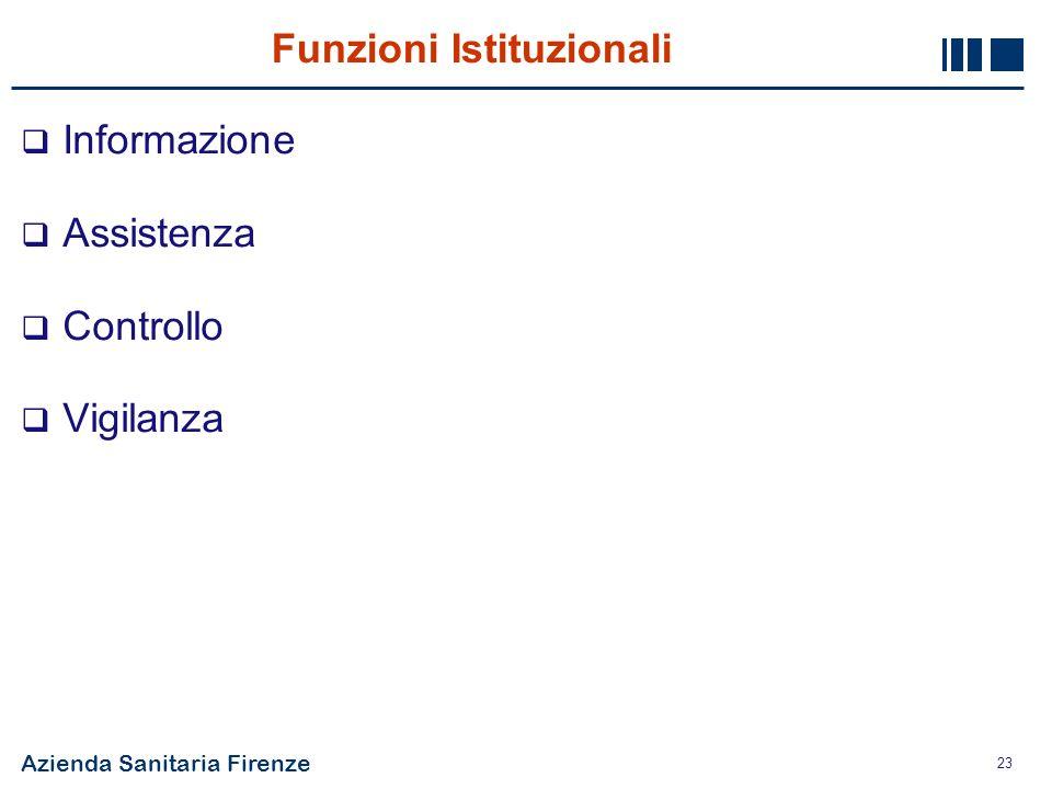 Funzioni Istituzionali