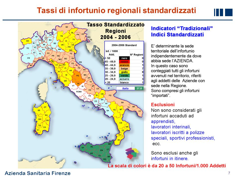 Tassi di infortunio regionali standardizzati