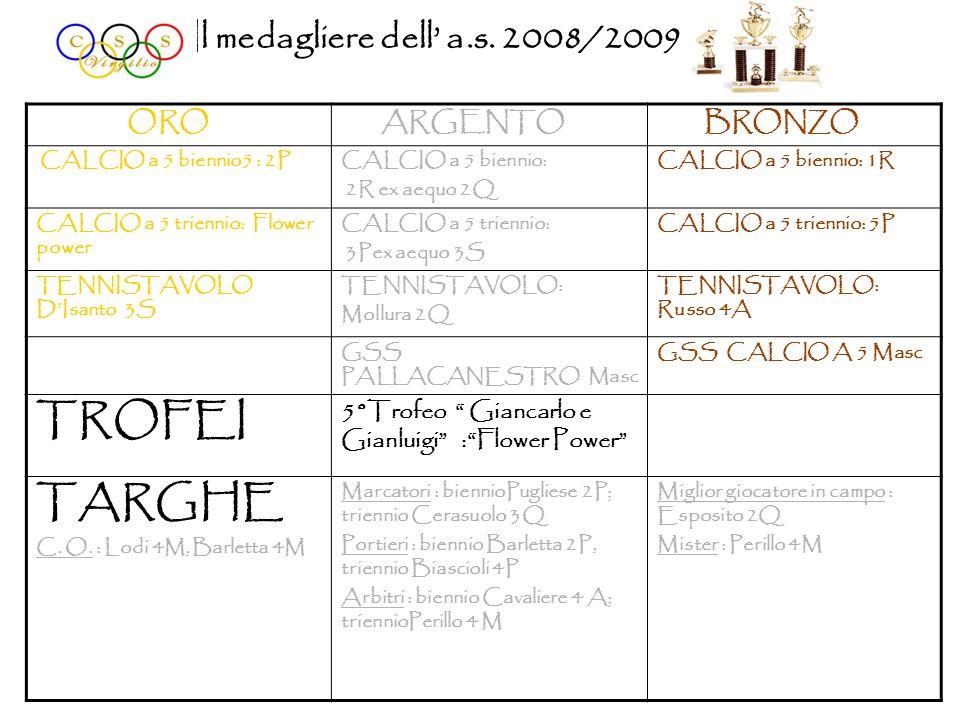 Il medagliere dell' a.s. 2008/2009