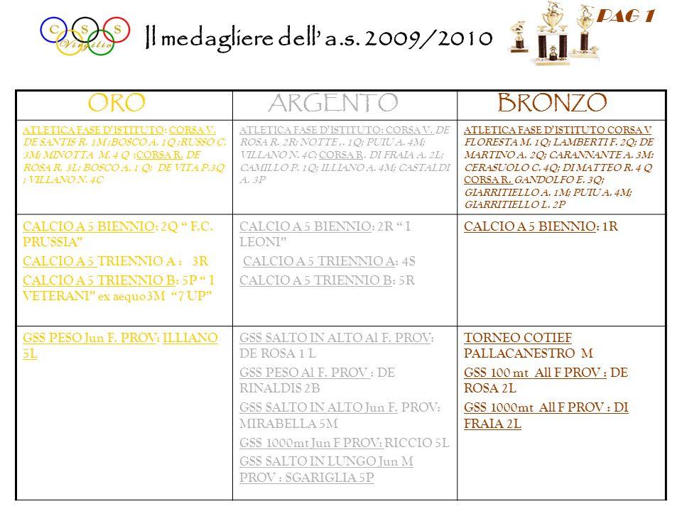 Il medagliere dell' a.s. 2009/2010