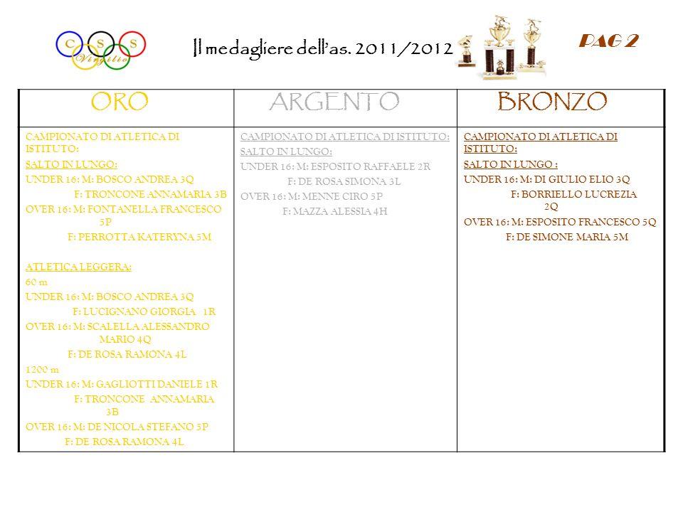 Il medagliere dell'as. 2011/2012 ORO ARGENTO BRONZO