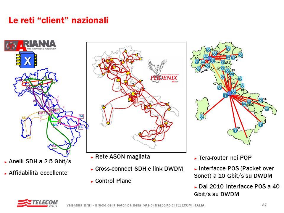 Le reti client nazionali