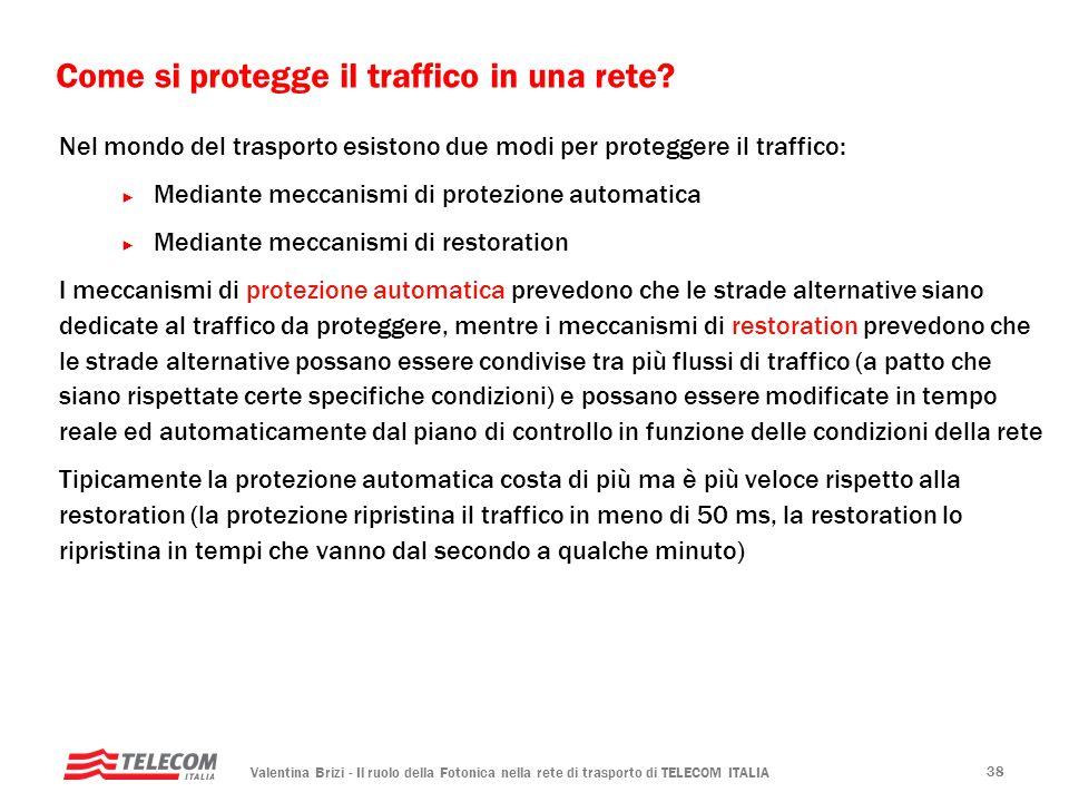 Come si protegge il traffico in una rete