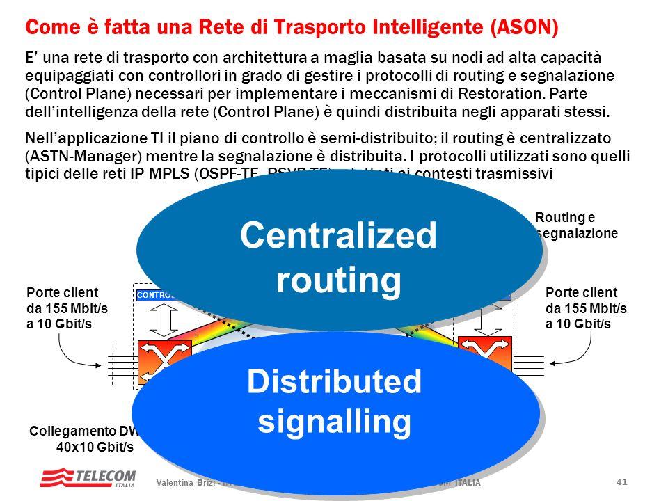 Come è fatta una Rete di Trasporto Intelligente (ASON)