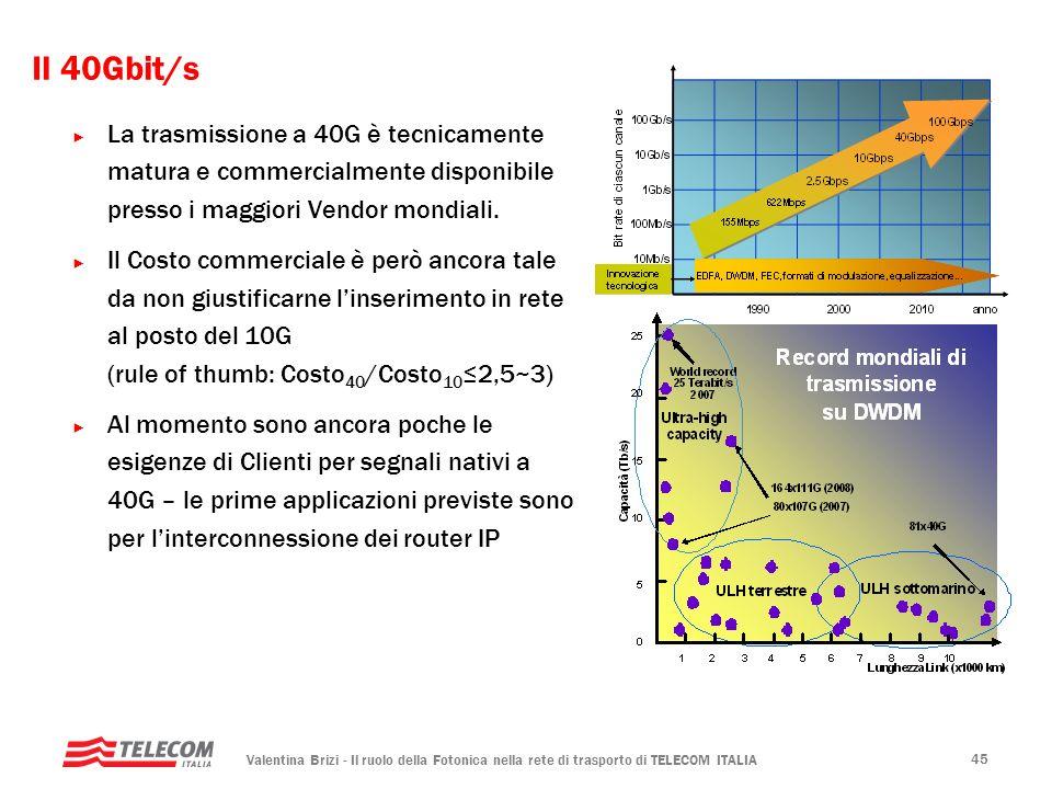 Il 40Gbit/s La trasmissione a 40G è tecnicamente matura e commercialmente disponibile presso i maggiori Vendor mondiali.