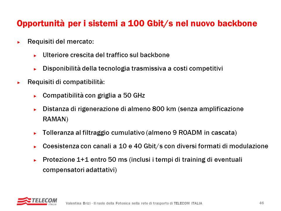 Opportunità per i sistemi a 100 Gbit/s nel nuovo backbone