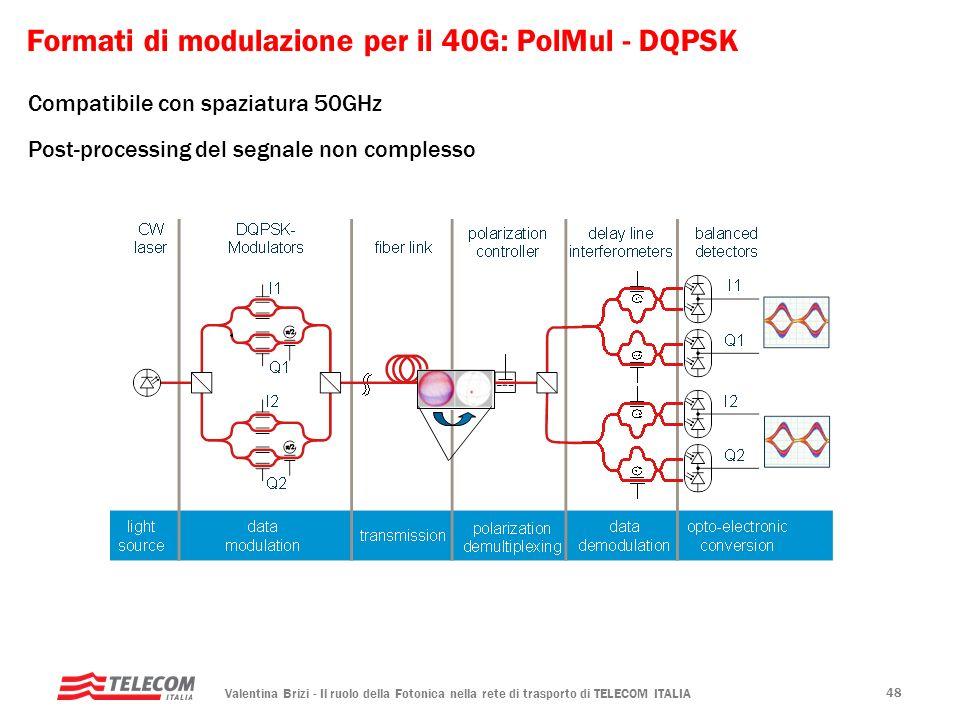 Formati di modulazione per il 40G: PolMul - DQPSK
