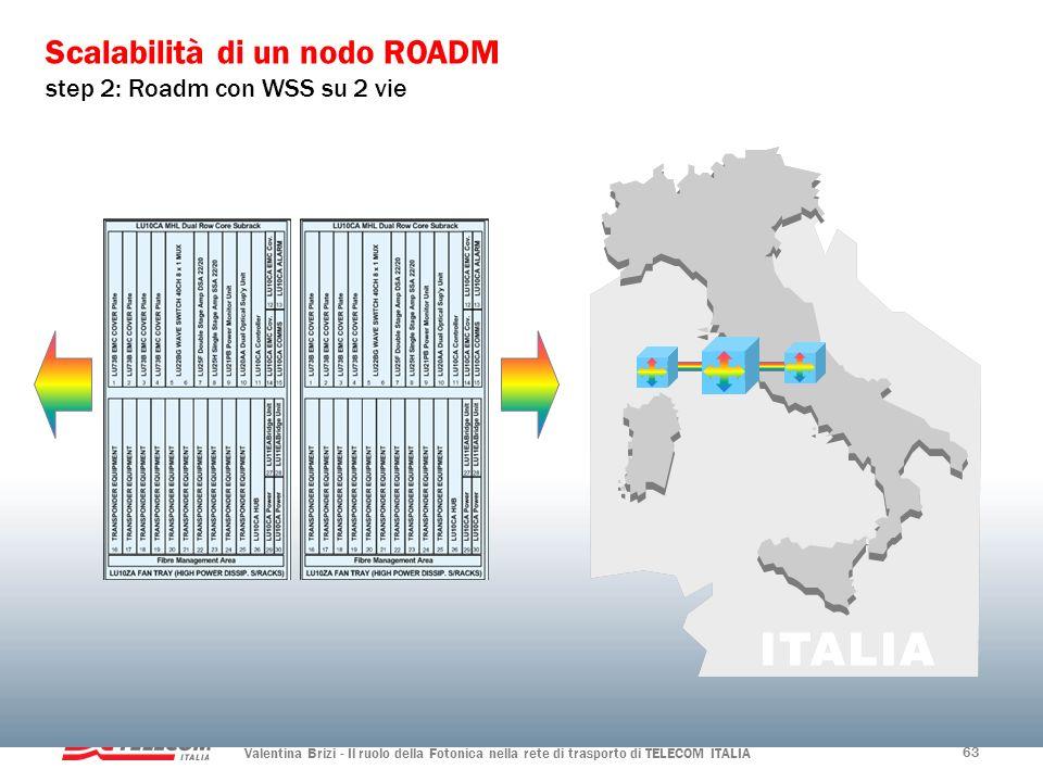 Scalabilità di un nodo ROADM step 2: Roadm con WSS su 2 vie