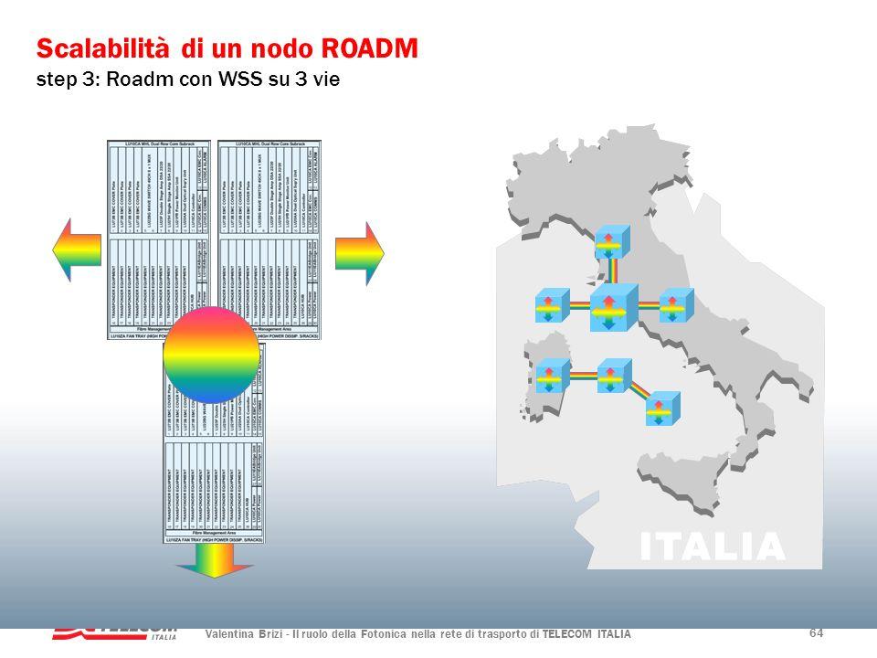 Scalabilità di un nodo ROADM step 3: Roadm con WSS su 3 vie