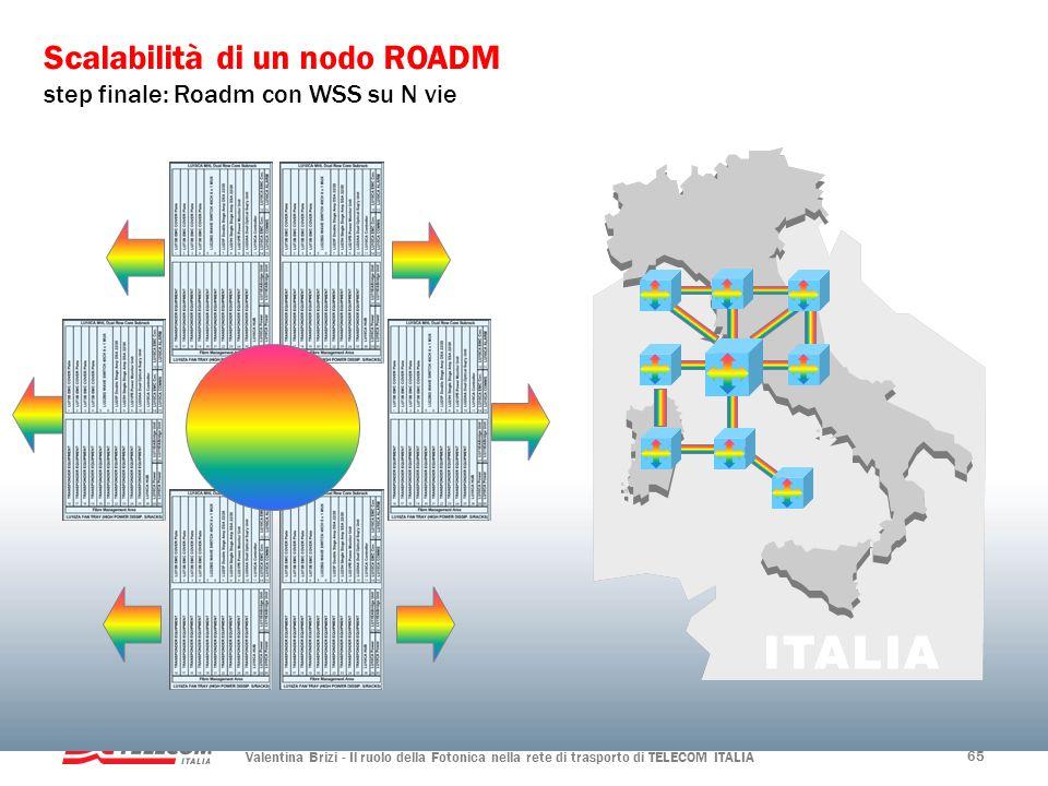 Scalabilità di un nodo ROADM step finale: Roadm con WSS su N vie