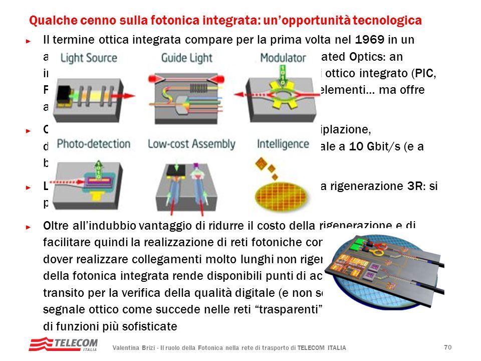 Qualche cenno sulla fotonica integrata: un'opportunità tecnologica