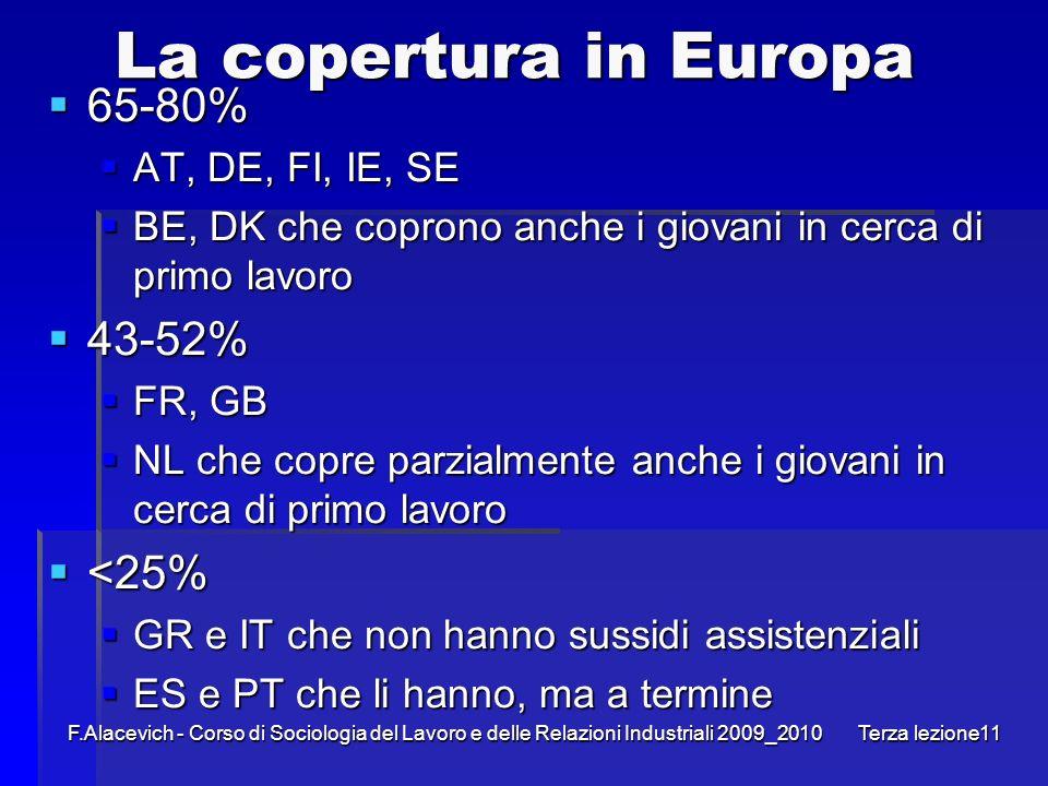 La copertura in Europa 65-80% 43-52% <25% AT, DE, FI, IE, SE