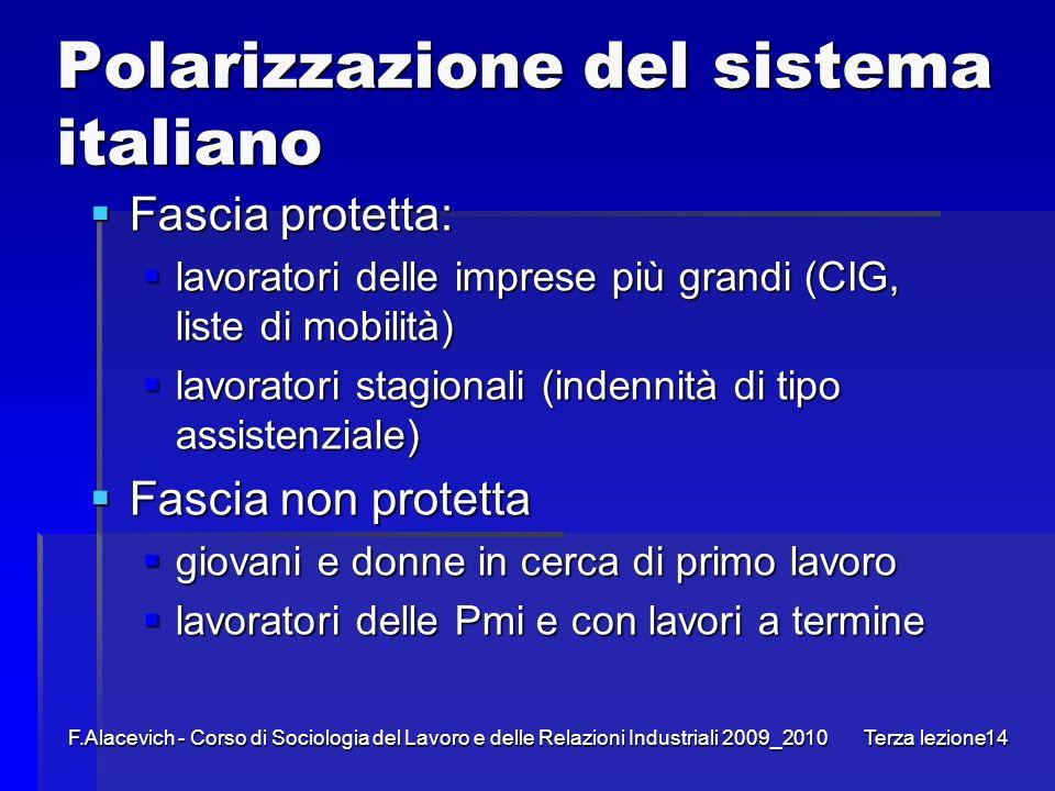 Polarizzazione del sistema italiano