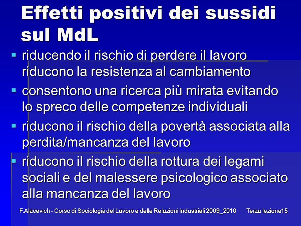 Effetti positivi dei sussidi sul MdL
