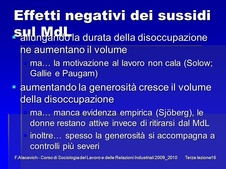 Effetti negativi dei sussidi sul MdL