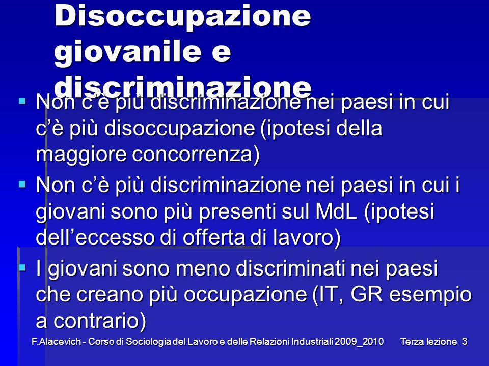 Disoccupazione giovanile e discriminazione