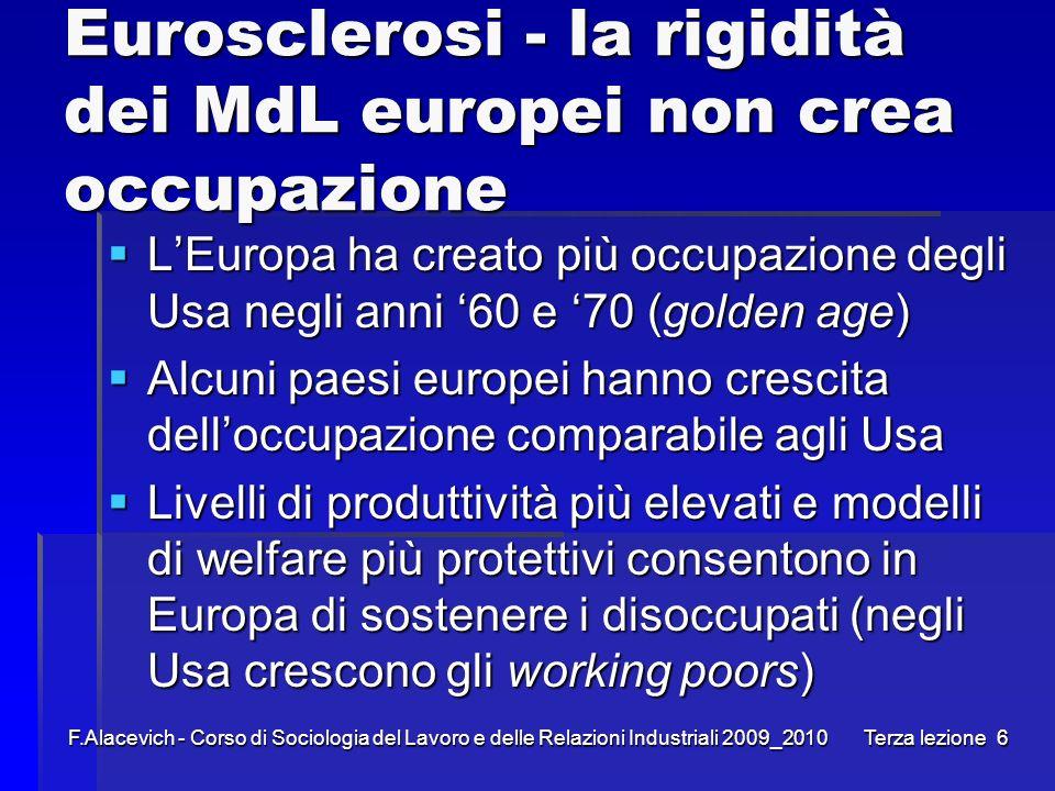 Eurosclerosi - la rigidità dei MdL europei non crea occupazione