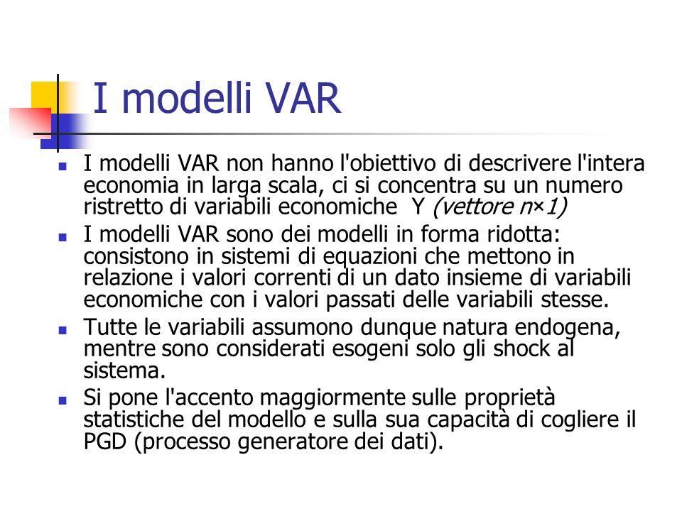 I modelli VAR