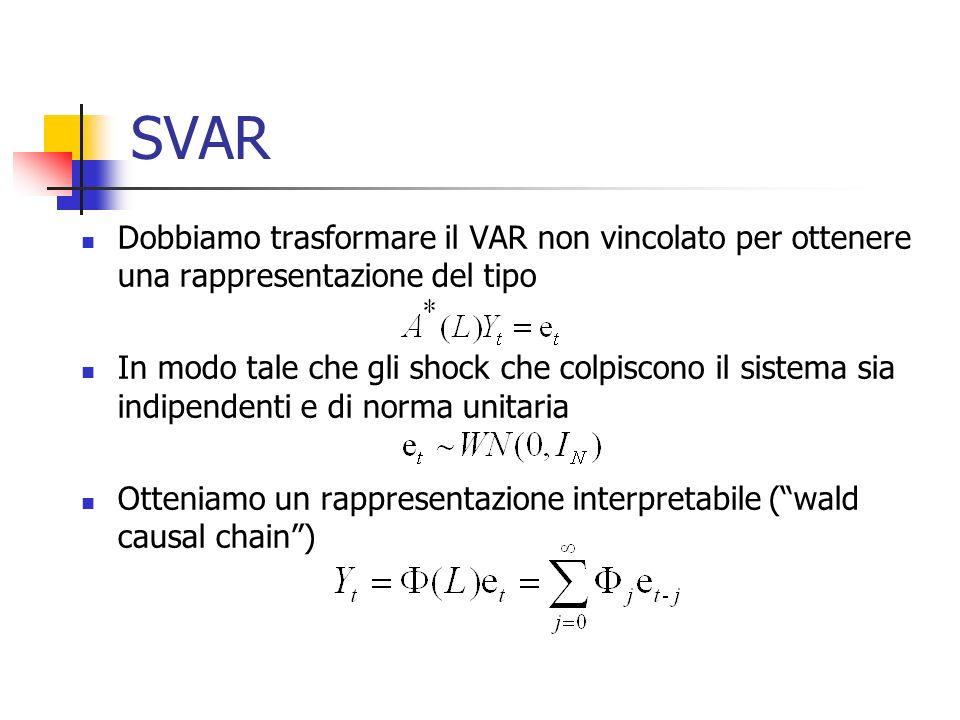 SVAR Dobbiamo trasformare il VAR non vincolato per ottenere una rappresentazione del tipo.
