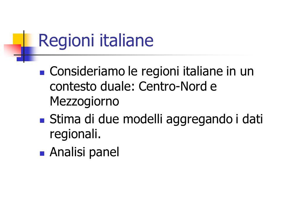Regioni italiane Consideriamo le regioni italiane in un contesto duale: Centro-Nord e Mezzogiorno. Stima di due modelli aggregando i dati regionali.