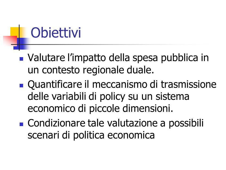 Obiettivi Valutare l'impatto della spesa pubblica in un contesto regionale duale.