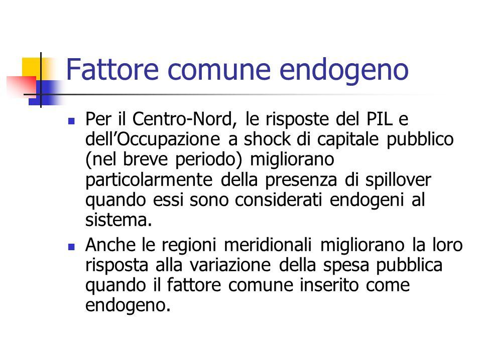 Fattore comune endogeno