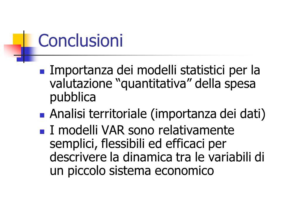 Conclusioni Importanza dei modelli statistici per la valutazione quantitativa della spesa pubblica.