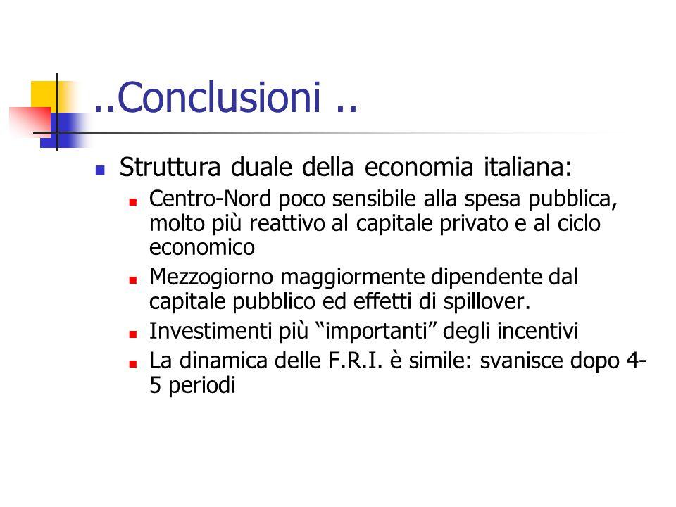 ..Conclusioni .. Struttura duale della economia italiana: