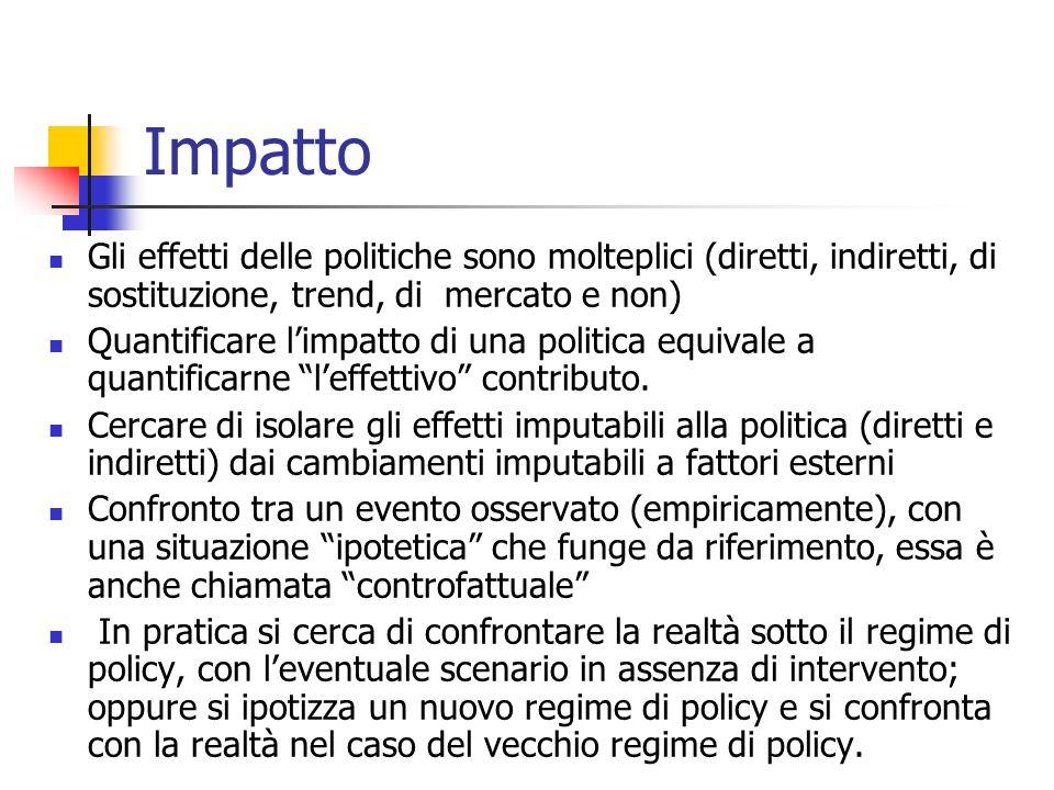 Impatto Gli effetti delle politiche sono molteplici (diretti, indiretti, di sostituzione, trend, di mercato e non)