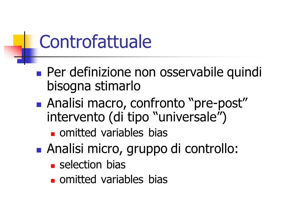 Controfattuale Per definizione non osservabile quindi bisogna stimarlo