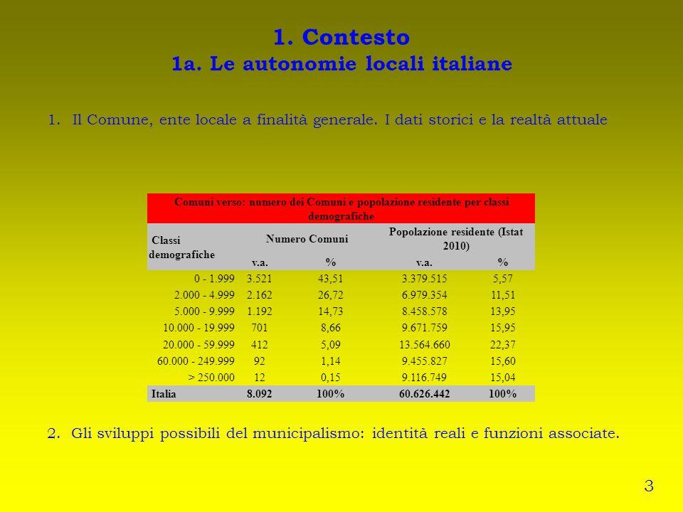 1. Contesto 1a. Le autonomie locali italiane