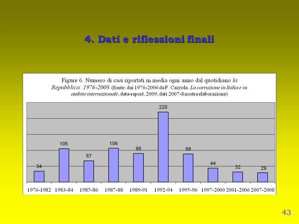 4. Dati e riflessioni finali