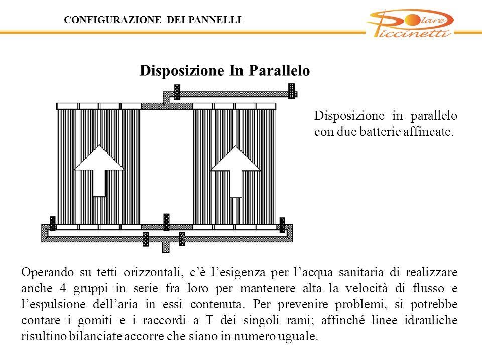 CONFIGURAZIONE DEI PANNELLI Disposizione In Parallelo