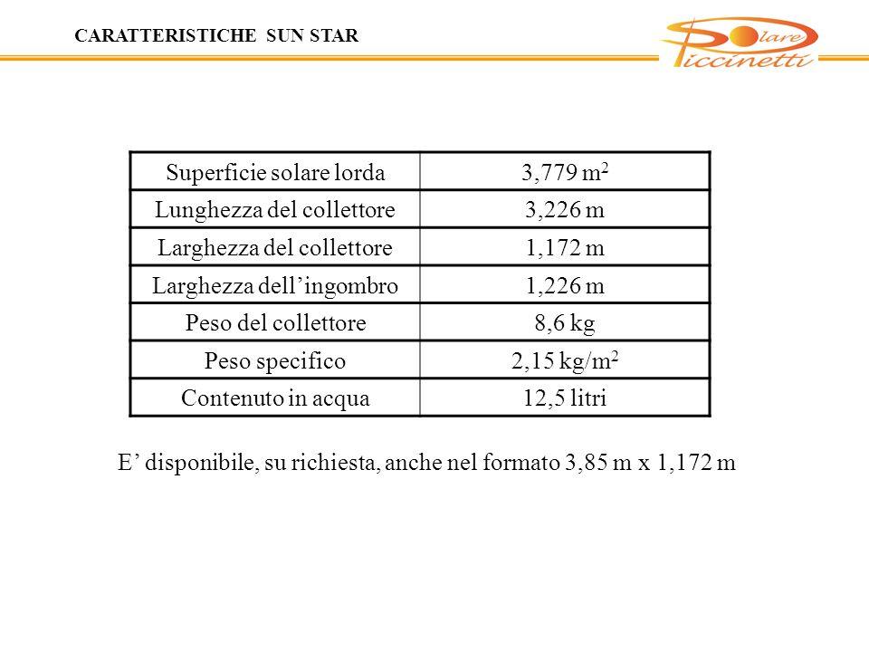 Superficie solare lorda 3,779 m2 Lunghezza del collettore 3,226 m