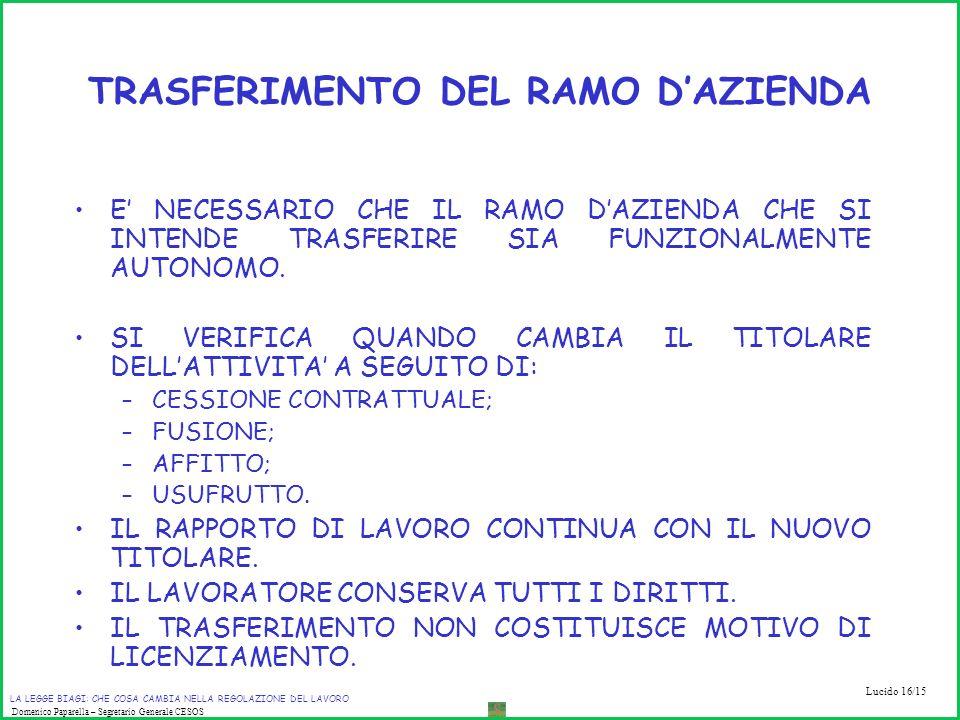 TRASFERIMENTO DEL RAMO D'AZIENDA