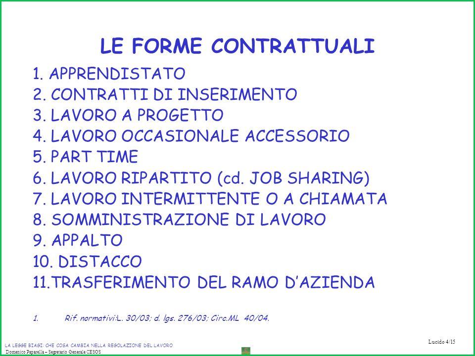 LE FORME CONTRATTUALI 1. APPRENDISTATO 2. CONTRATTI DI INSERIMENTO