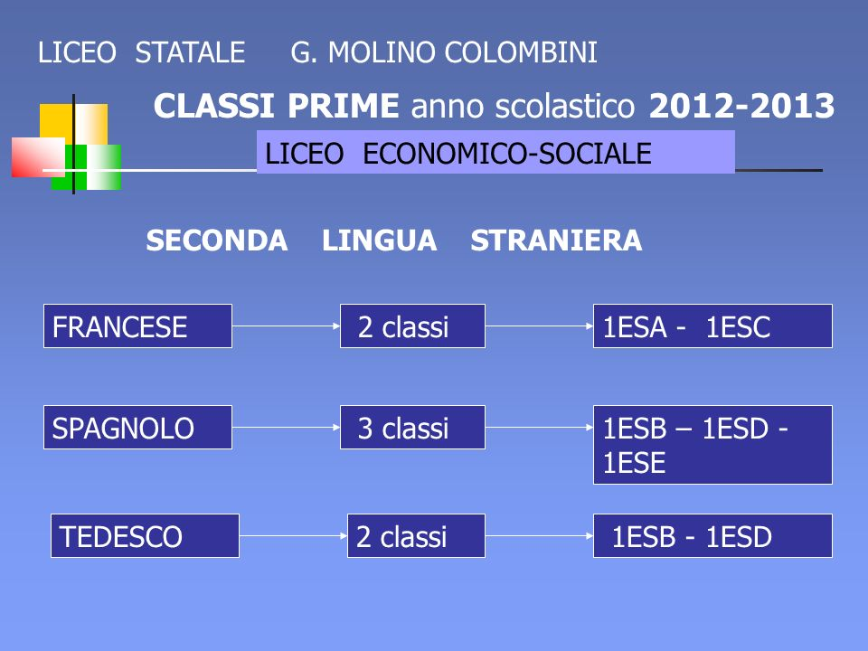 CLASSI PRIME anno scolastico 2012-2013