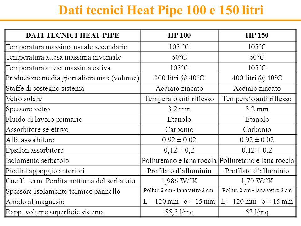 Dati tecnici Heat Pipe 100 e 150 litri