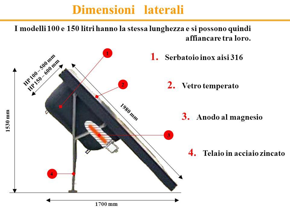Dimensioni laterali I modelli 100 e 150 litri hanno la stessa lunghezza e si possono quindi affiancare tra loro.