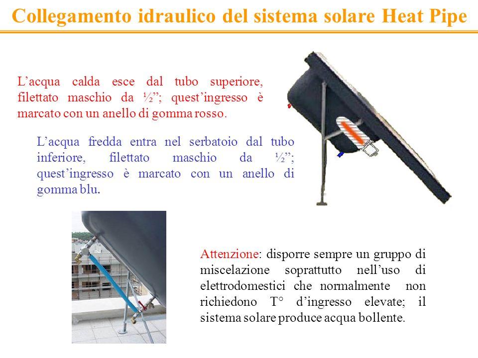 Collegamento idraulico del sistema solare Heat Pipe