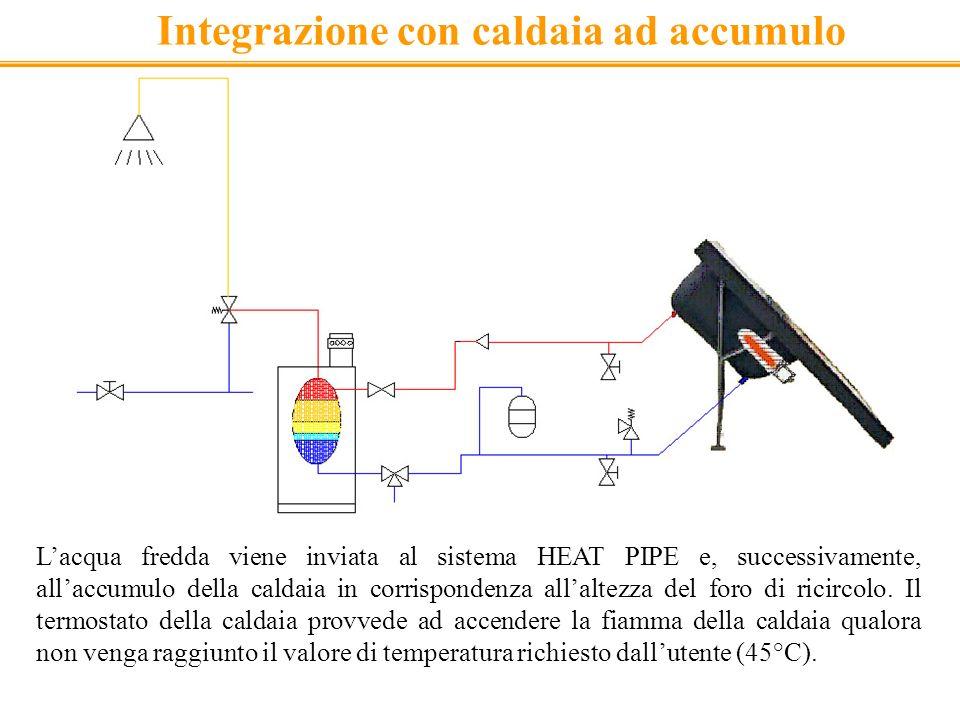 Integrazione con caldaia ad accumulo
