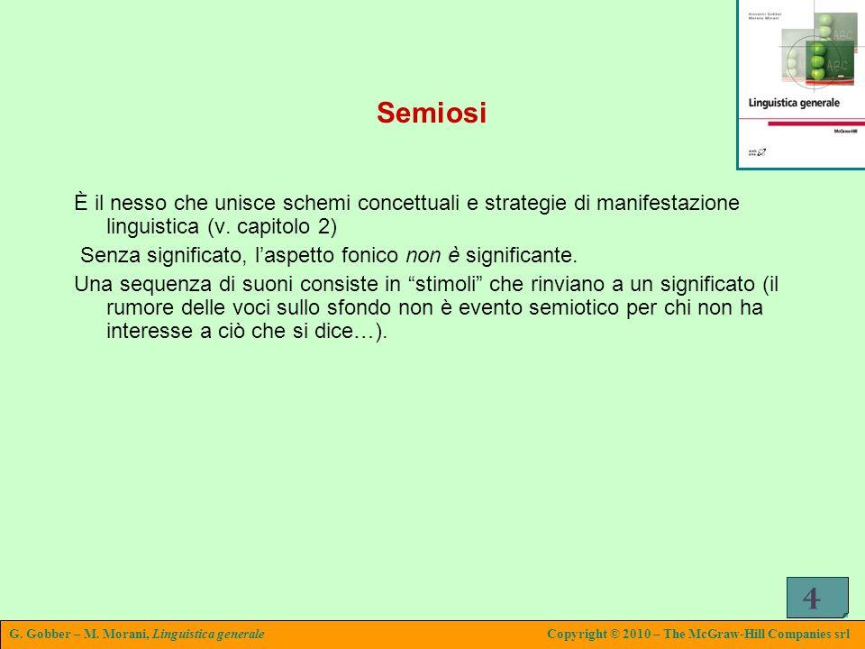 Semiosi È il nesso che unisce schemi concettuali e strategie di manifestazione linguistica (v. capitolo 2)