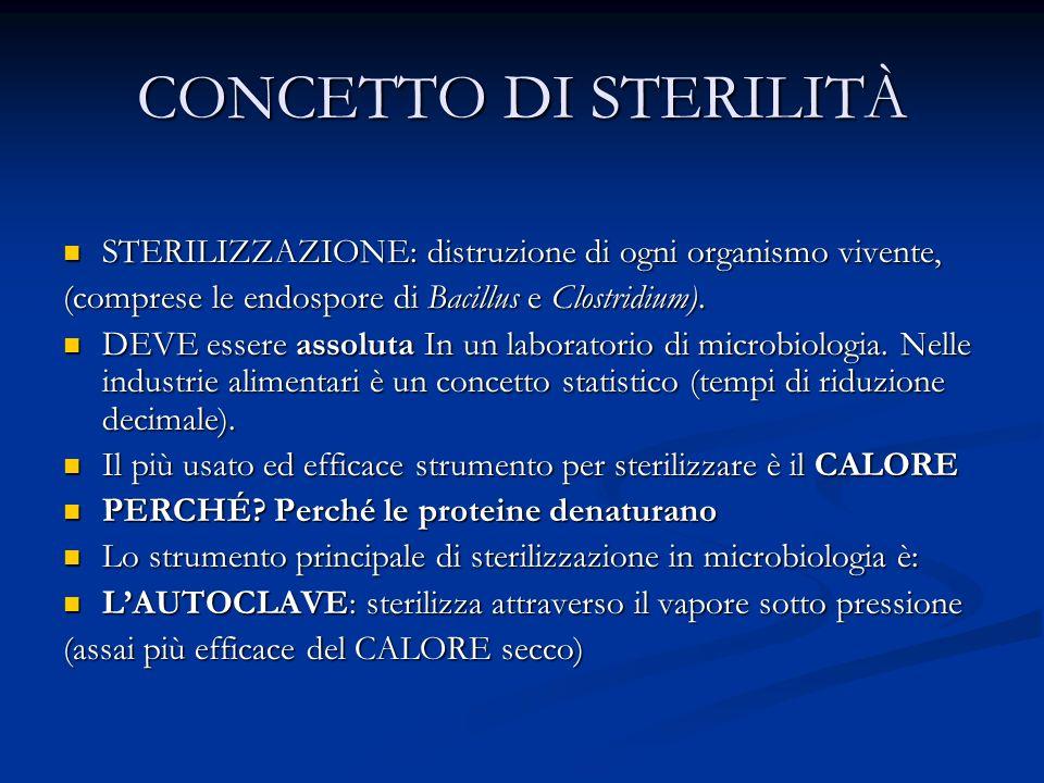 CONCETTO DI STERILITÀ STERILIZZAZIONE: distruzione di ogni organismo vivente, (comprese le endospore di Bacillus e Clostridium).