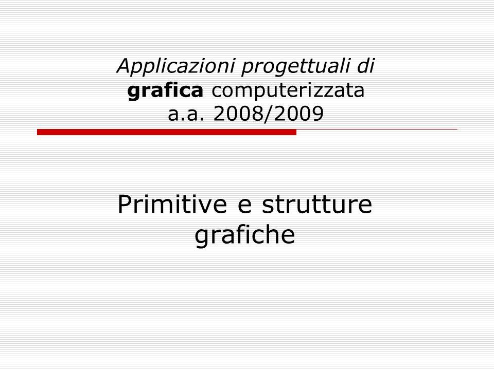 Applicazioni progettuali di grafica computerizzata a.a. 2008/2009