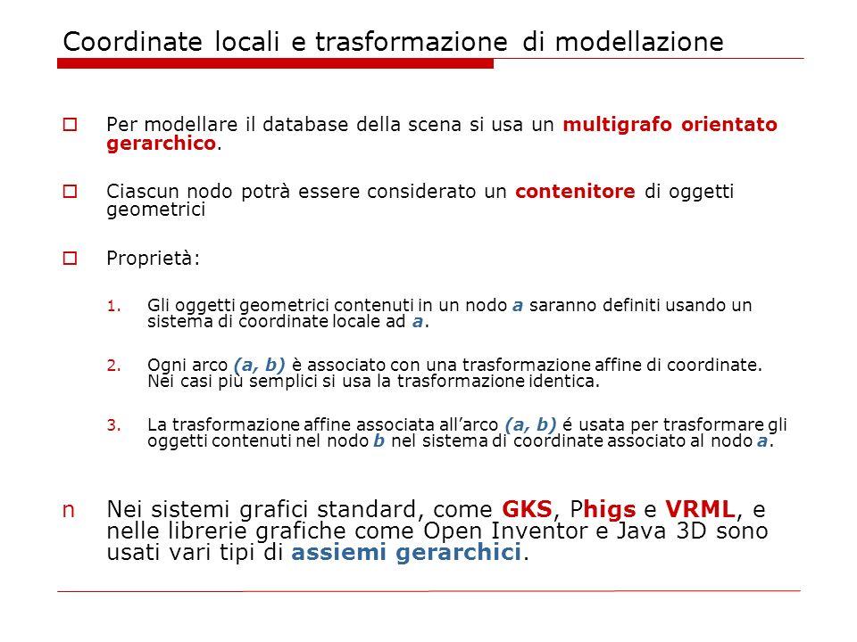 Coordinate locali e trasformazione di modellazione