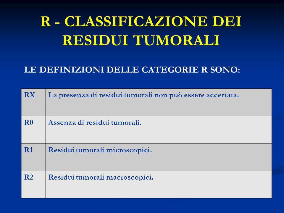 R - CLASSIFICAZIONE DEI RESIDUI TUMORALI