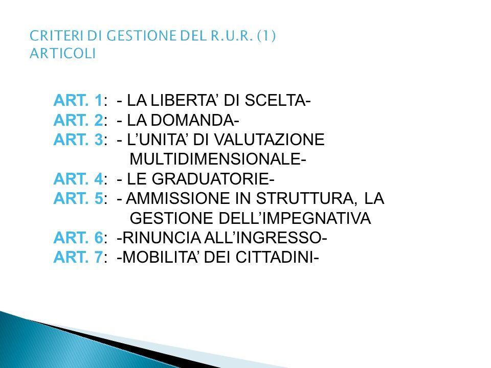 CRITERI DI GESTIONE DEL R.U.R. (1) ARTICOLI